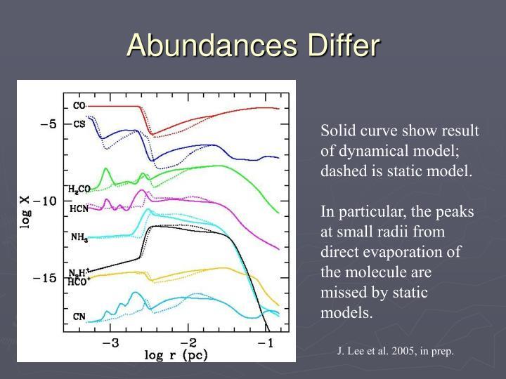 Abundances Differ