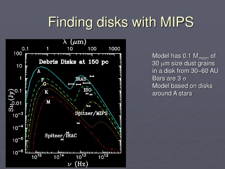Finding disks with MIPS