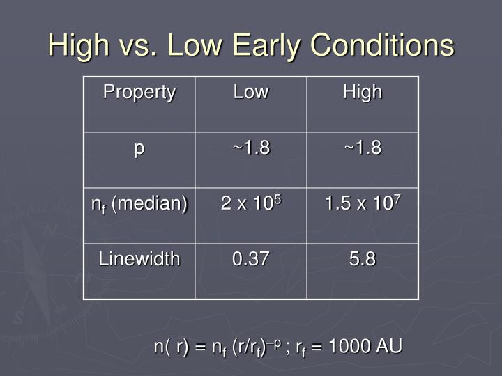 High vs. Low Early Conditions