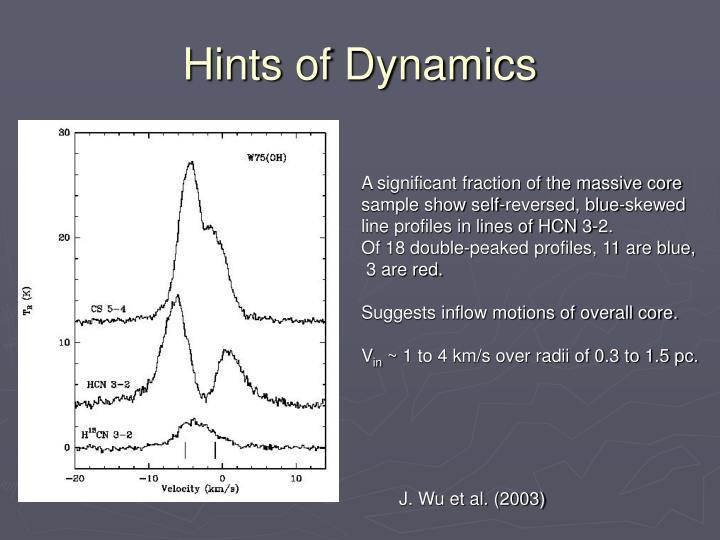 Hints of Dynamics