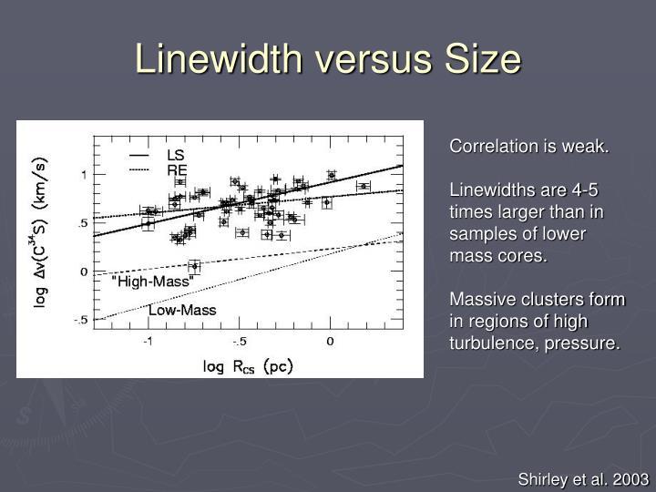Linewidth versus Size