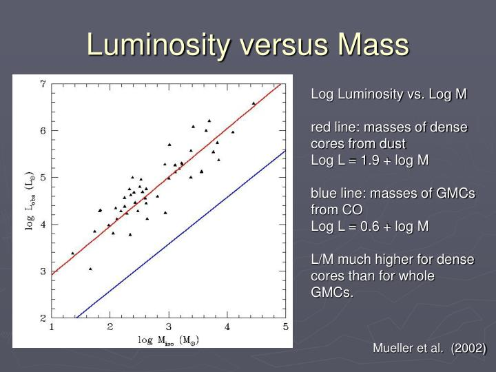 Luminosity versus Mass