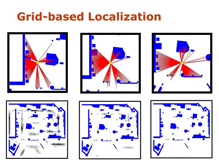 Grid-based Localization