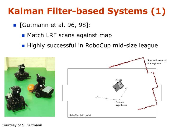 Kalman Filter-based Systems (1)