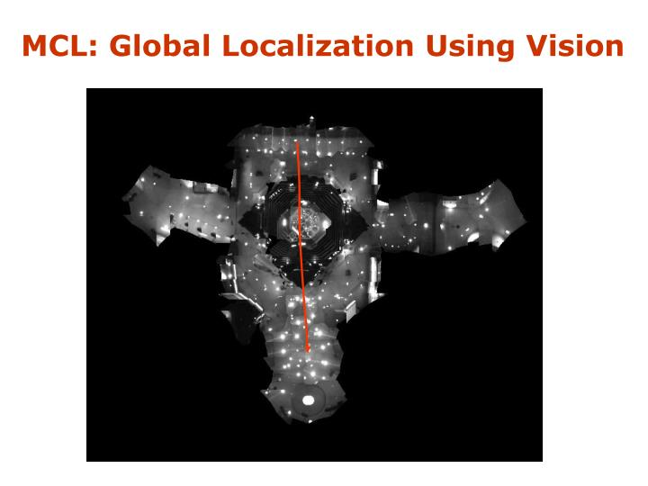 MCL: Global Localization Using Vision