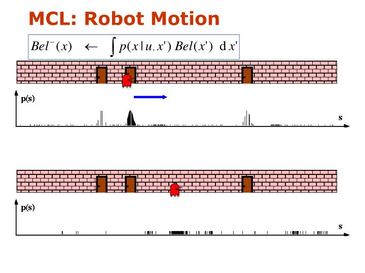 MCL: Robot Motion