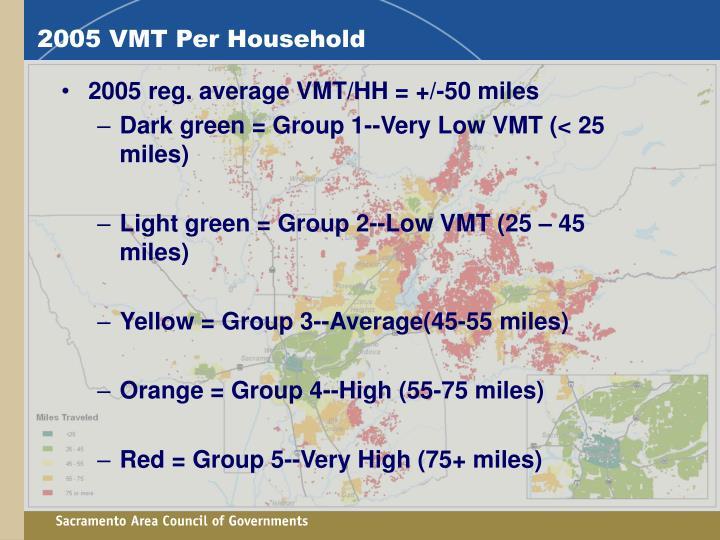 2005 VMT Per Household
