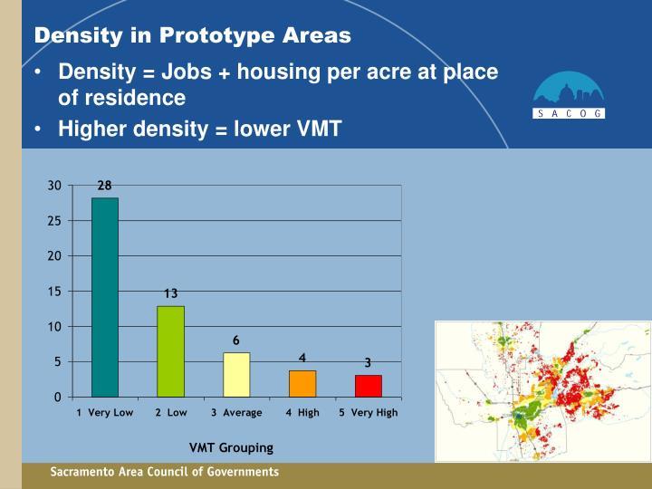 Density in Prototype Areas