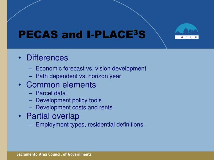 PECAS and I-PLACE