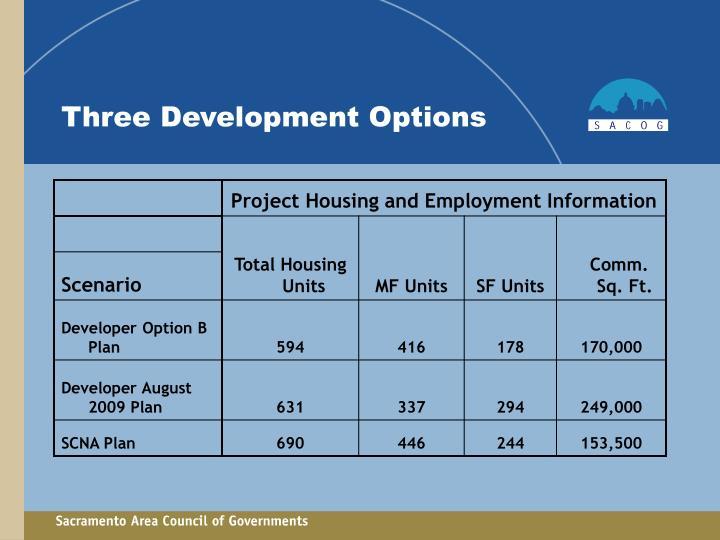 Three Development Options