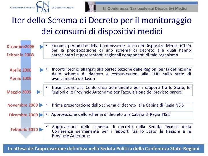 Iter dello Schema di Decreto per il monitoraggio dei consumi di dispositivi medici
