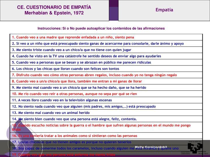 CE. CUESTIONARIO DE EMPATÍA
