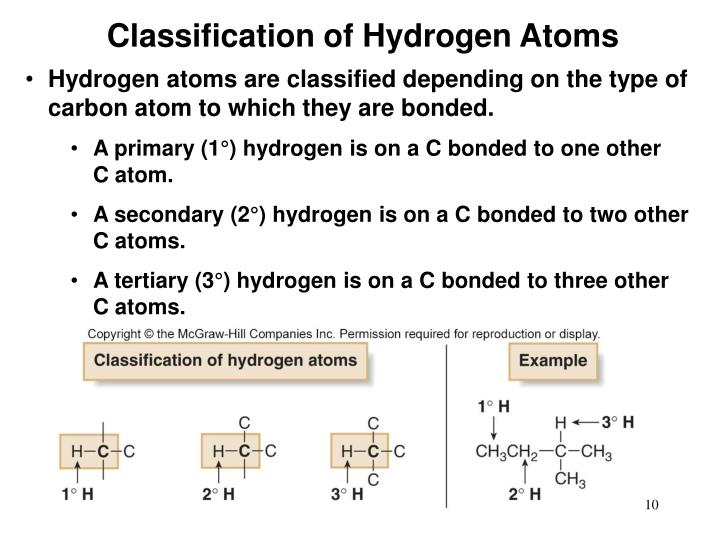 Classification of Hydrogen Atoms