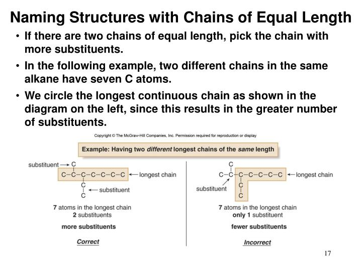 Naming Structures with Chains of Equal Length