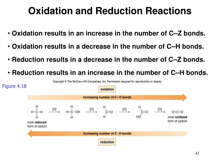 Oxidation and Reduction Reactions