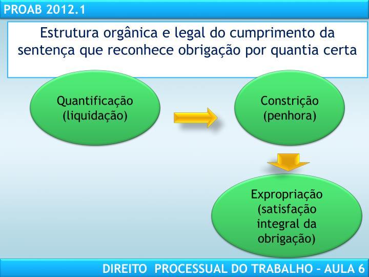 Estrutura orgânica e legal do cumprimento da sentença que reconhece obrigação por quantia certa