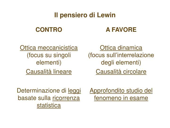 Il pensiero di Lewin