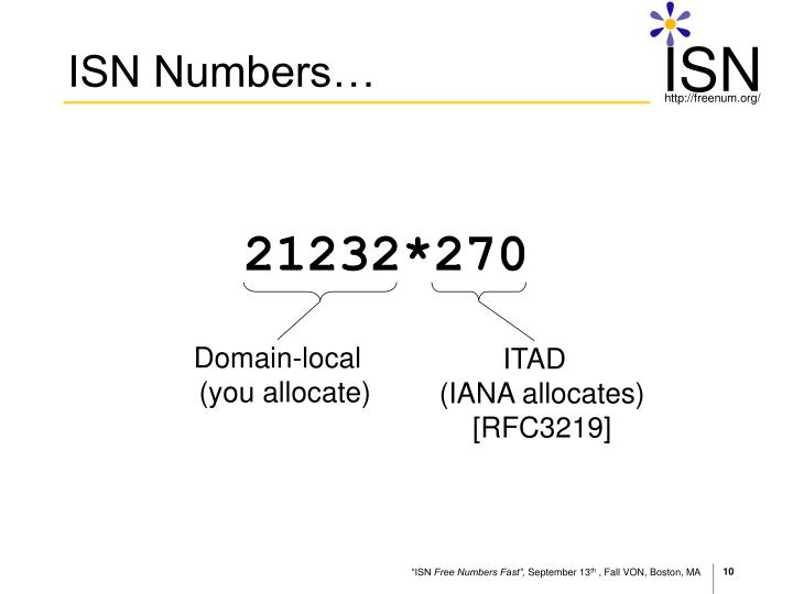 ISN Numbers…