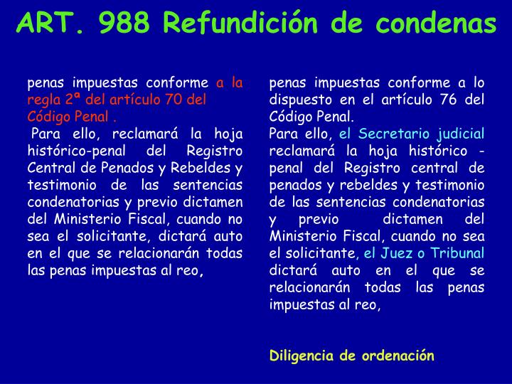 ART. 988 Refundición de condenas