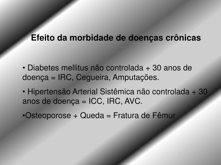 Efeito da morbidade de doenças crônicas
