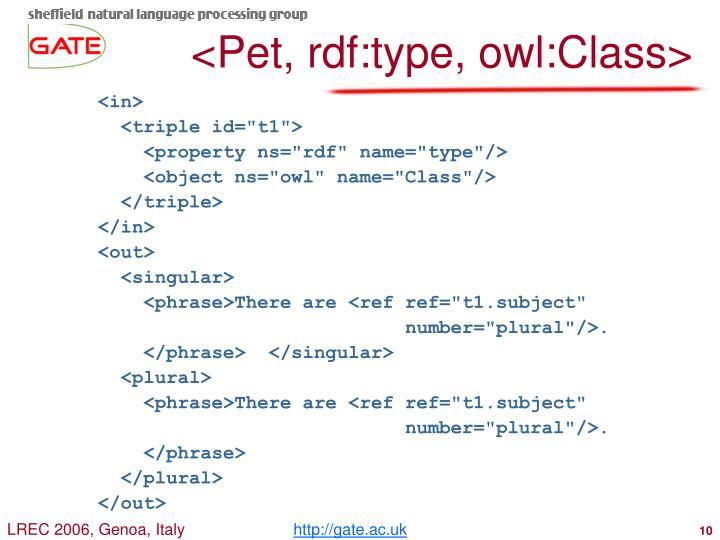 <Pet, rdf:type, owl:Class>