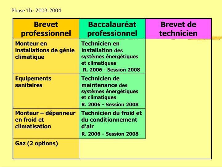 Phase 1b : 2003-2004