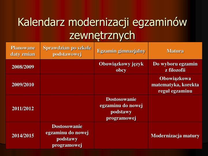 Kalendarz modernizacji egzaminów zewnętrznych