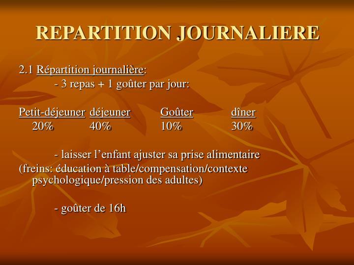 REPARTITION JOURNALIERE
