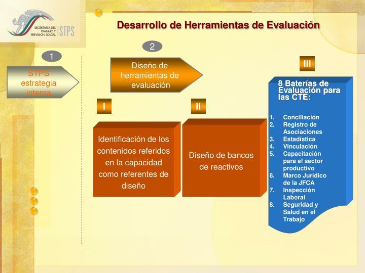 Desarrollo de Herramientas de Evaluación