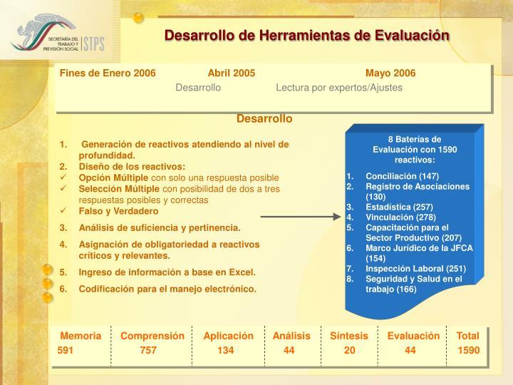 Memoria       Comprensión       Aplicación       Análisis       Síntesis       Evaluación      Total                                                   591                        757                      134                  44                  20                  44               1590