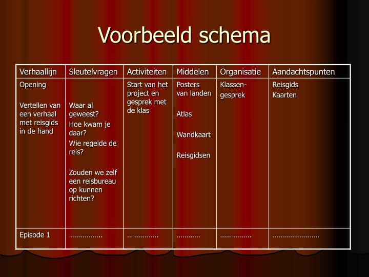 Voorbeeld schema