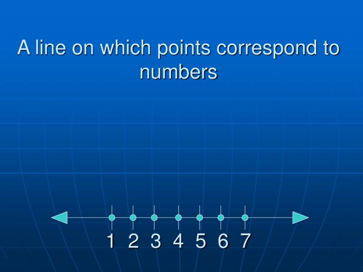 A line on which points correspond to numbers