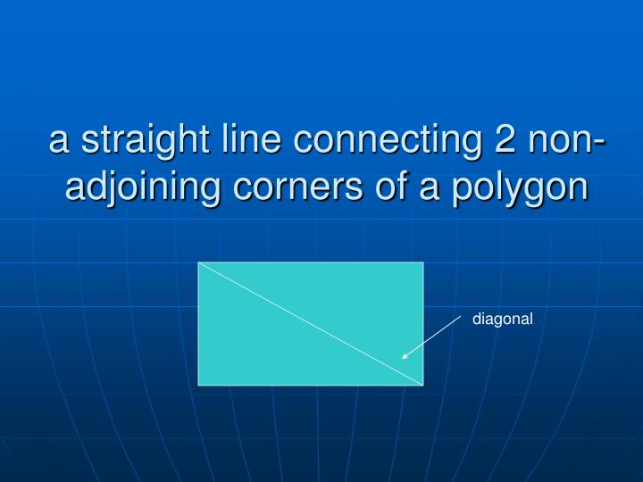 a straight line connecting 2 non-adjoining corners of a polygon