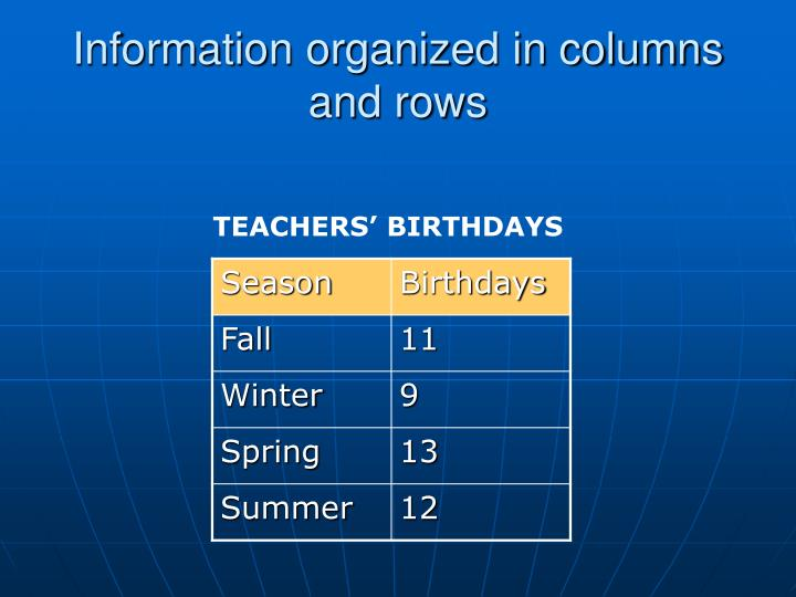 Information organized in columns and rows