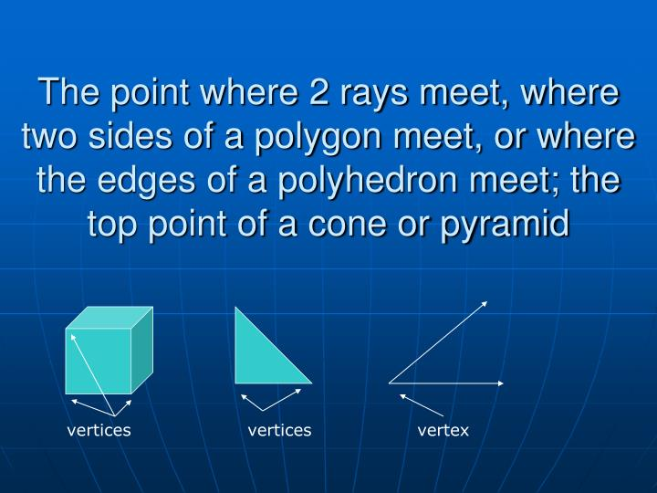 The point where 2 rays meet, where two sides of a polygon meet, or where the edges of a polyhedron meet; the top point of a cone or pyramid