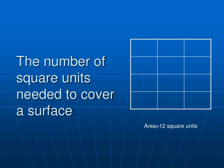 The number of square units needed to cover a surface