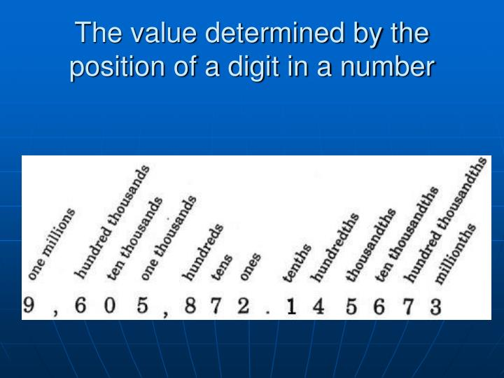 The value determined by the position of a digit in a number