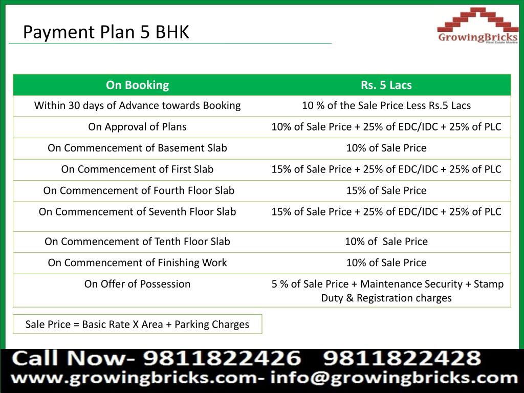 Payment Plan 5 BHK