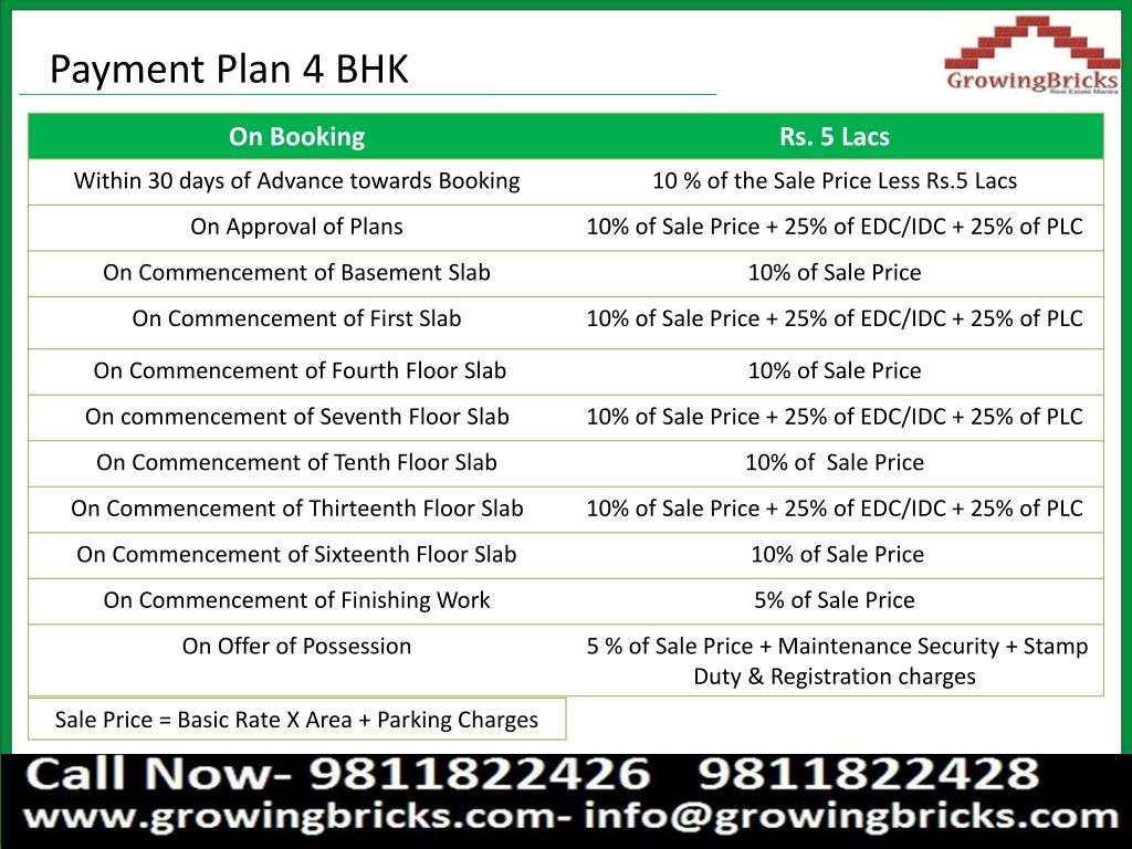 Payment Plan 4 BHK