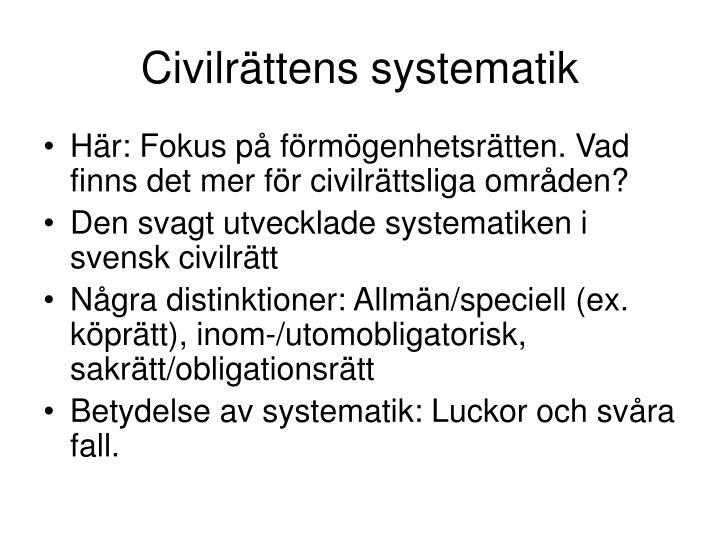 Civilrättens systematik