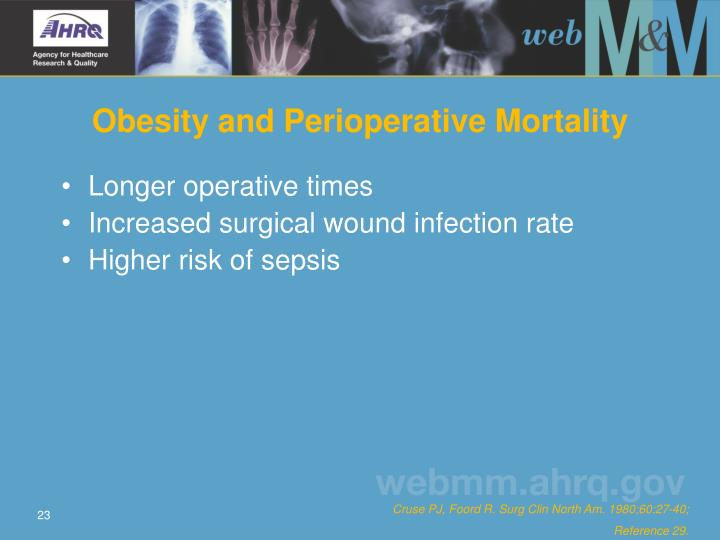 Obesity and Perioperative Mortality