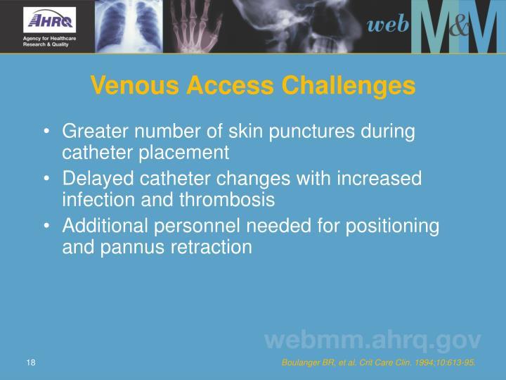 Venous Access Challenges