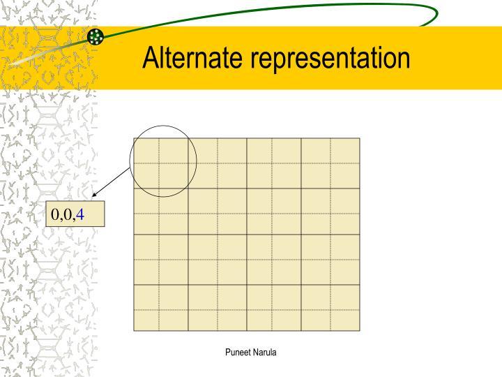 Alternate representation