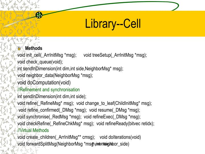 Library--Cell