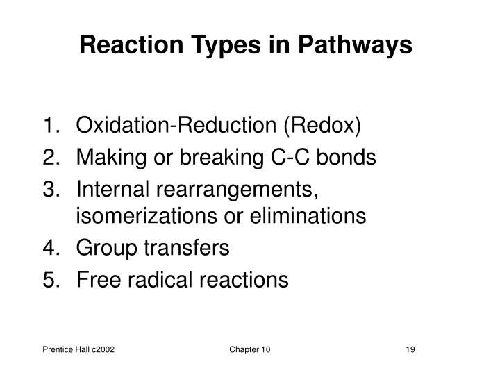 Reaction Types in Pathways