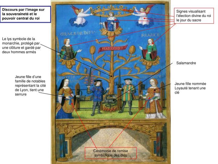 Discours par l'image sur la souveraineté et le pouvoir central du roi