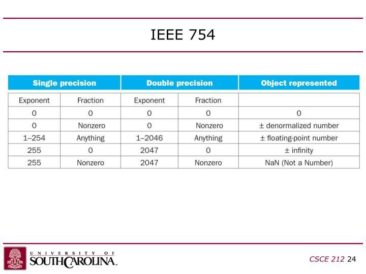 IEEE 754