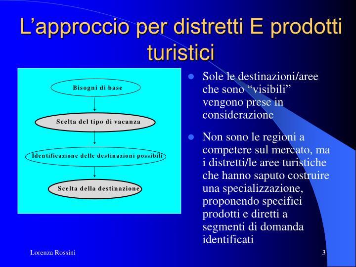 L'approccio per distretti E prodotti turistici