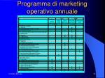 programma di marketing operativo annuale1
