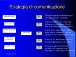 strategia di comunicazione
